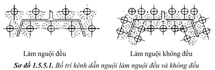 thiet-ke-khuon-ep-nhua2-67