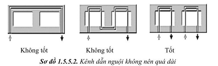 thiet-ke-khuon-ep-nhua2-68