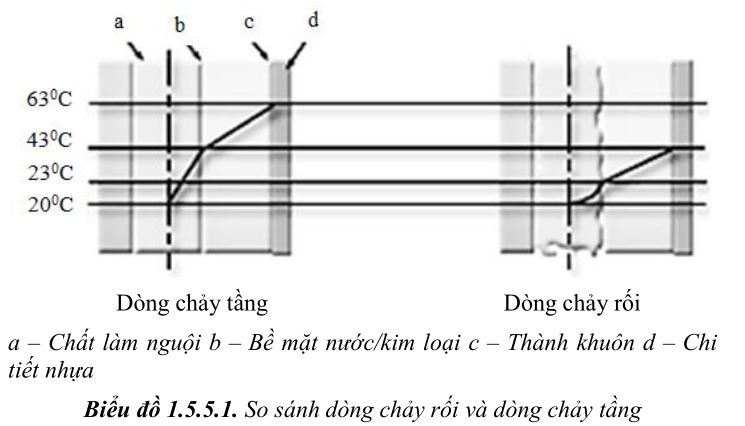 thiet-ke-khuon-ep-nhua2-69