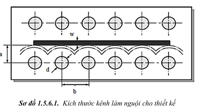 thiet-ke-khuon-ep-nhua2-73