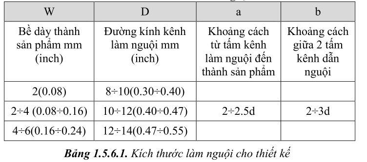 thiet-ke-khuon-ep-nhua2-74