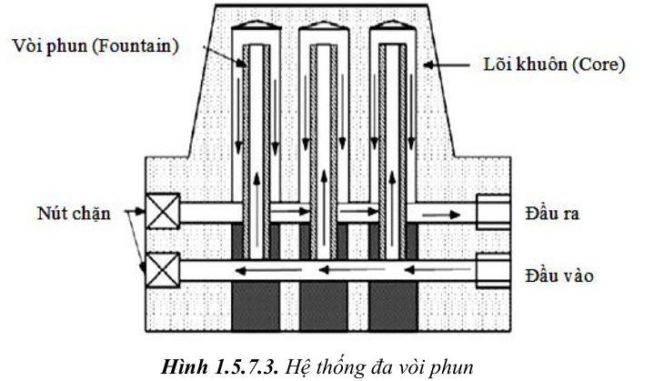 thiet-ke-khuon-ep-nhua2-79