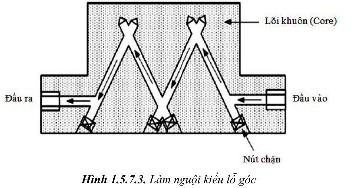 thiet-ke-khuon-ep-nhua2-80