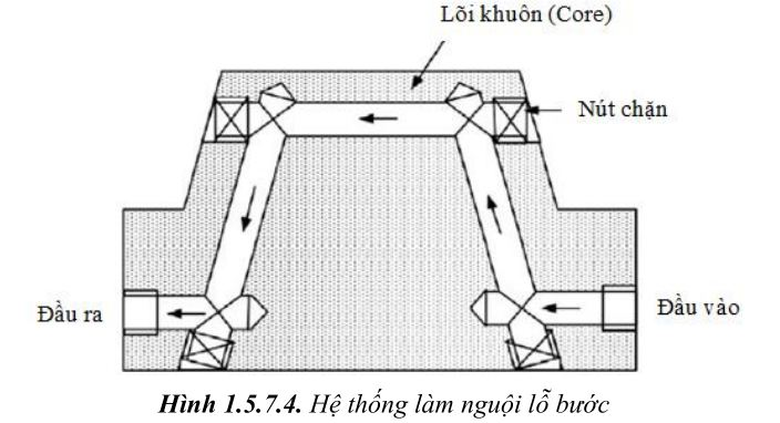thiet-ke-khuon-ep-nhua2-81