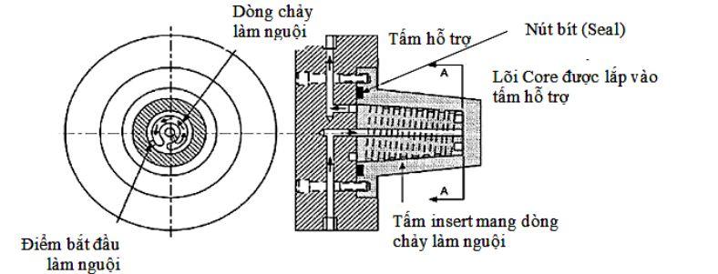 thiet-ke-khuon-ep-nhua2-82