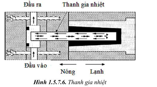 thiet-ke-khuon-ep-nhua2-84