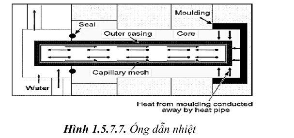 thiet-ke-khuon-ep-nhua2-85