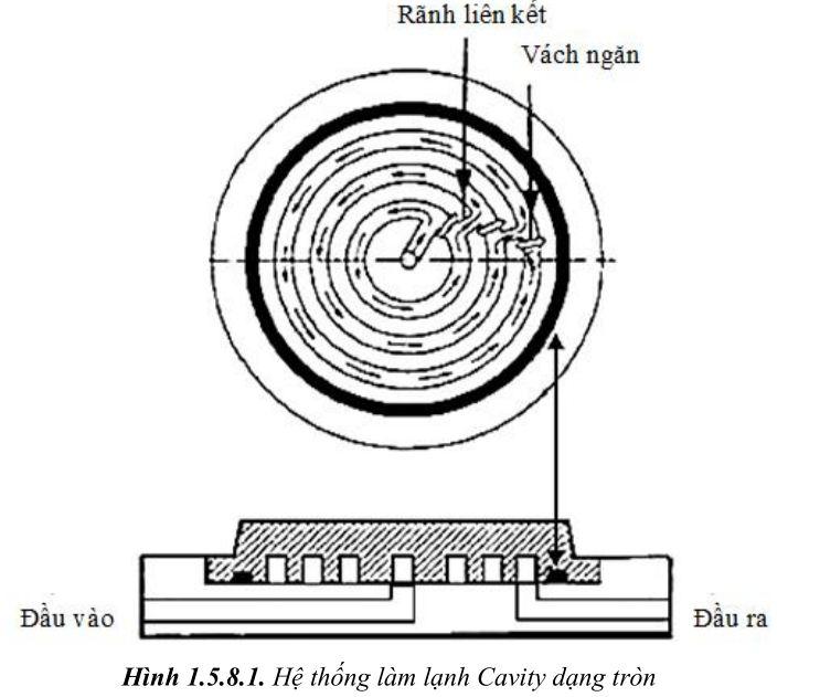 thiet-ke-khuon-ep-nhua2-91