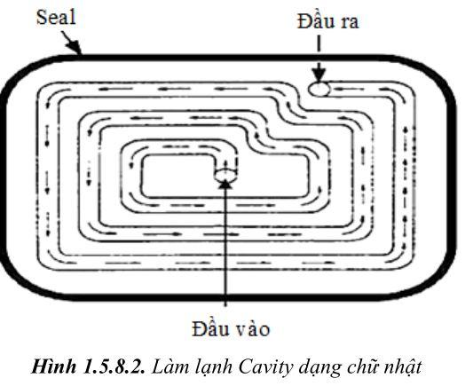 thiet-ke-khuon-ep-nhua2-92