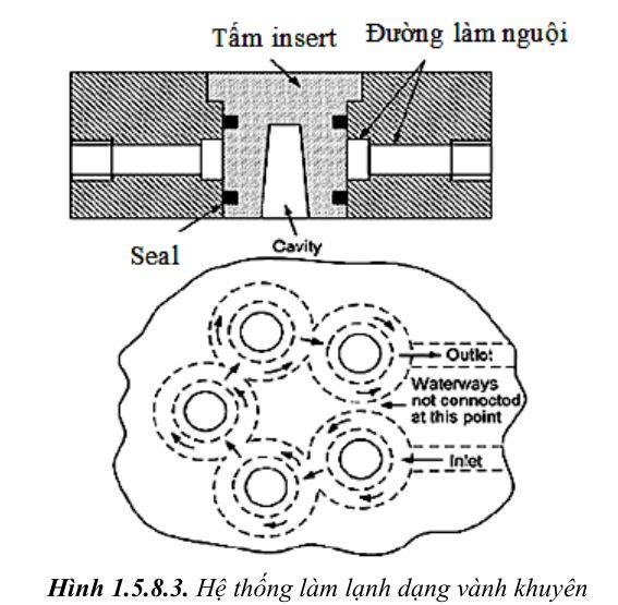 thiet-ke-khuon-ep-nhua2-94