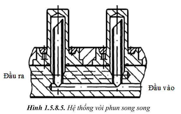 thiet-ke-khuon-ep-nhua2-96