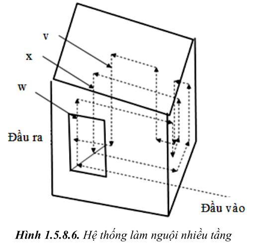 thiet-ke-khuon-ep-nhua2-97