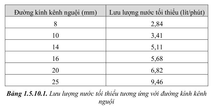 thiet-ke-khuon-ep-nhua3-13