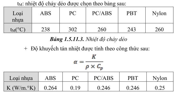 thiet-ke-khuon-ep-nhua3-20