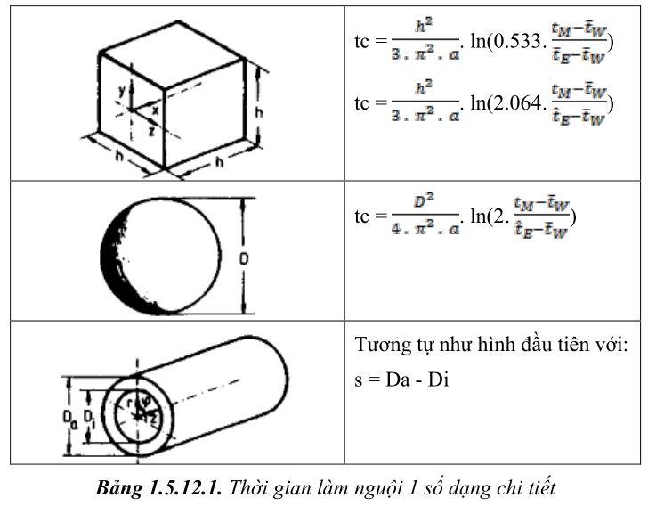 thiet-ke-khuon-ep-nhua3-23