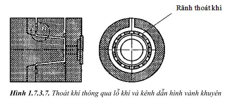 thiet-ke-khuon-ep-nhua3-49