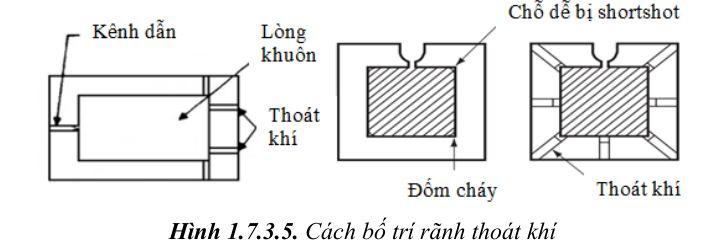 thiet-ke-khuon-ep-nhua3-50
