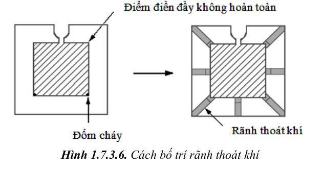 thiet-ke-khuon-ep-nhua3-51