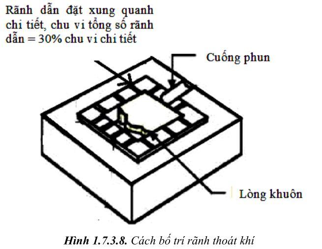 thiet-ke-khuon-ep-nhua3-52