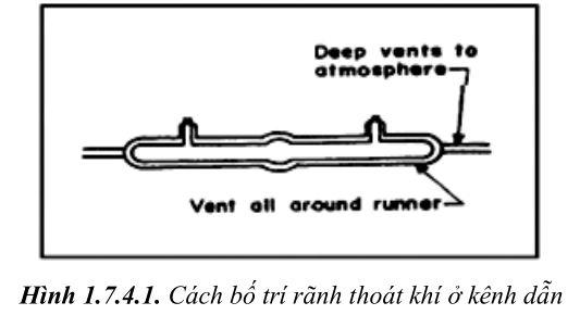 thiet-ke-khuon-ep-nhua3-53