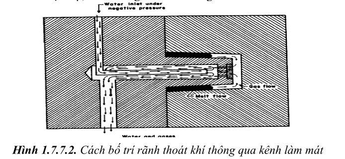 thiet-ke-khuon-ep-nhua3-59