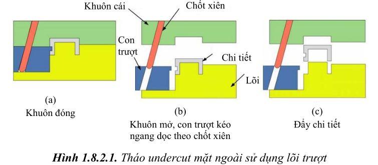 thiet-ke-khuon-ep-nhua3-69