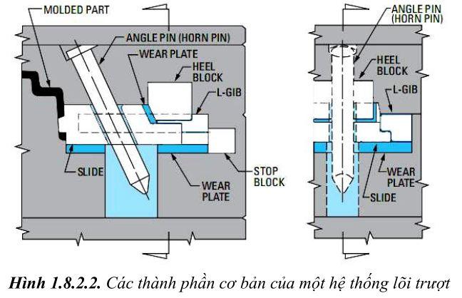 thiet-ke-khuon-ep-nhua3-70