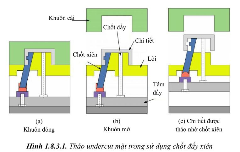 thiet-ke-khuon-ep-nhua3-81