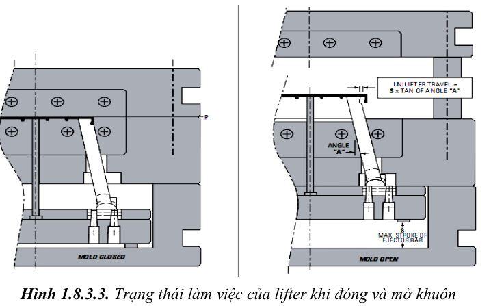 thiet-ke-khuon-ep-nhua3-83