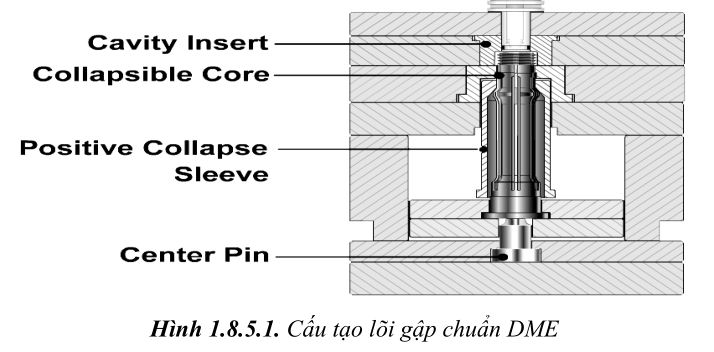 thiet-ke-khuon-ep-nhua3-94