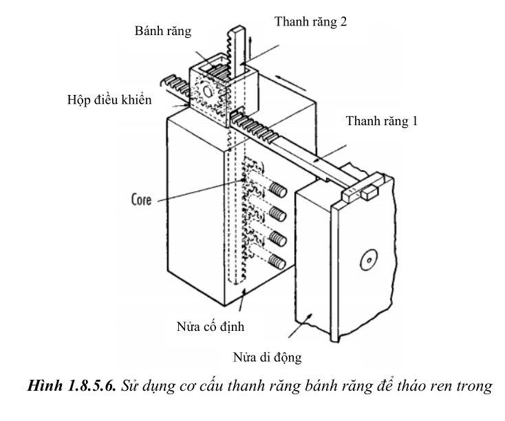 thiet-ke-khuon-ep-nhua3-99
