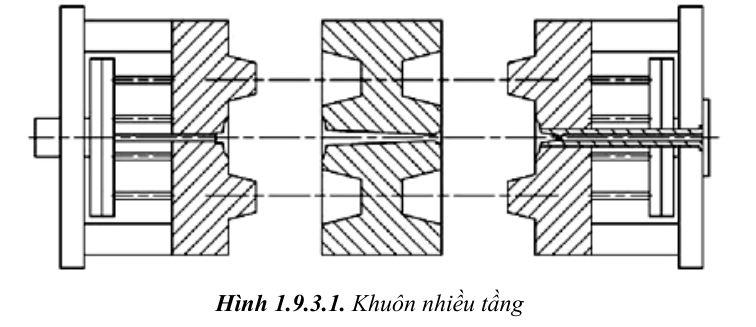 thiet-ke-khuon-ep-nhua4-11