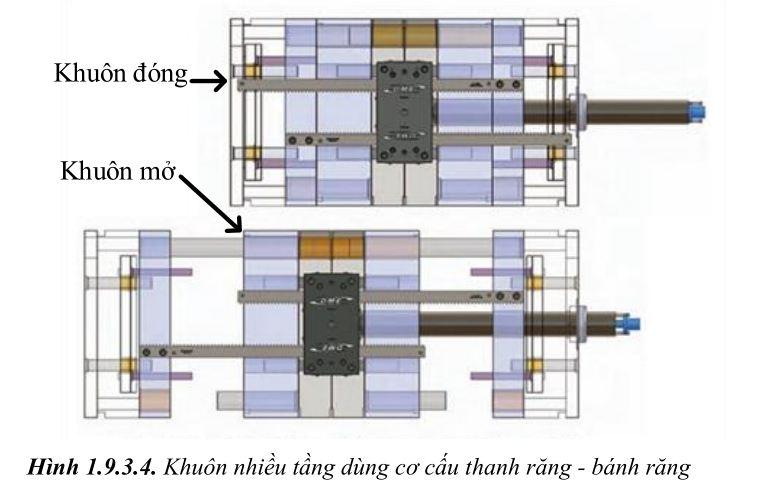 thiet-ke-khuon-ep-nhua4-14