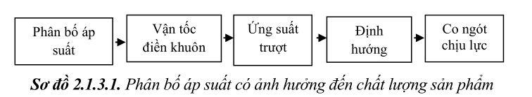 thiet-ke-khuon-ep-nhua4-16