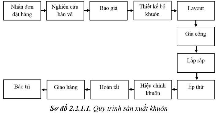 thiet-ke-khuon-ep-nhua4-18