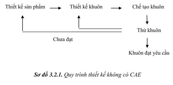 thiet-ke-khuon-ep-nhua4-34