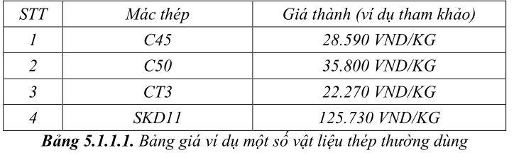 thiet-ke-khuon-ep-nhua4-55