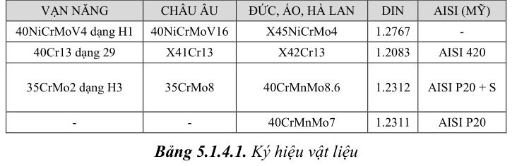 thiet-ke-khuon-ep-nhua4-56