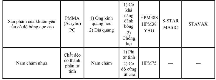 thiet-ke-khuon-ep-nhua4-59
