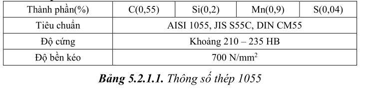 thiet-ke-khuon-ep-nhua4-60
