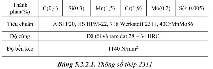 thiet-ke-khuon-ep-nhua4-61