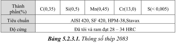 thiet-ke-khuon-ep-nhua4-62