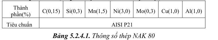 thiet-ke-khuon-ep-nhua4-63