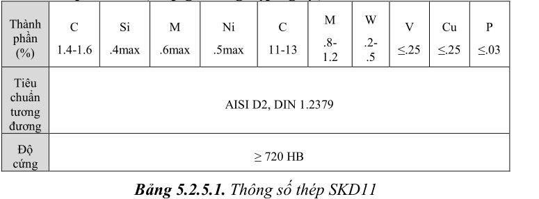 thiet-ke-khuon-ep-nhua4-66