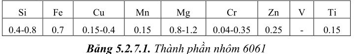 thiet-ke-khuon-ep-nhua4-71