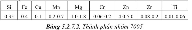 thiet-ke-khuon-ep-nhua4-72