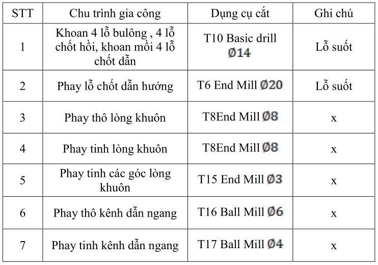 thiet-ke-khuon-ep-nhua4-76