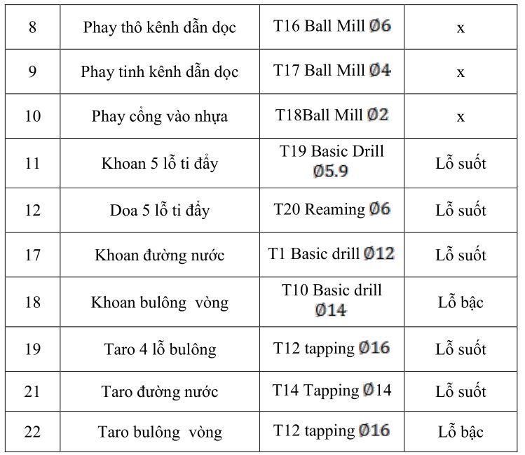 thiet-ke-khuon-ep-nhua4-77