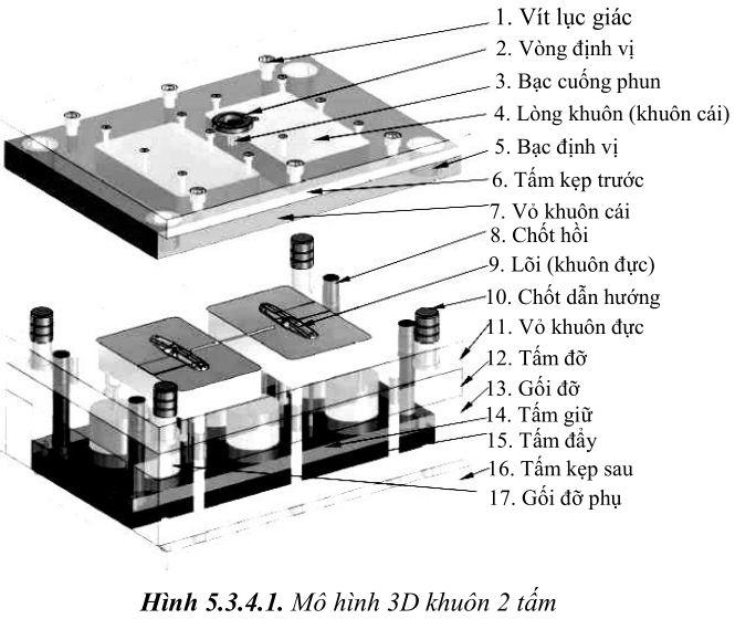 thiet-ke-khuon-ep-nhua4-79