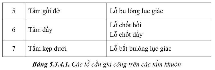 thiet-ke-khuon-ep-nhua4-81